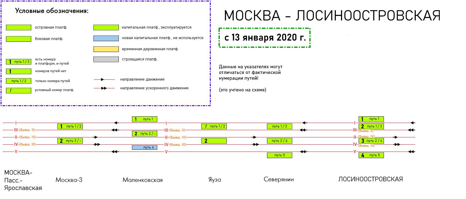 Москва - Лосиноостровская с 13 января 2020
