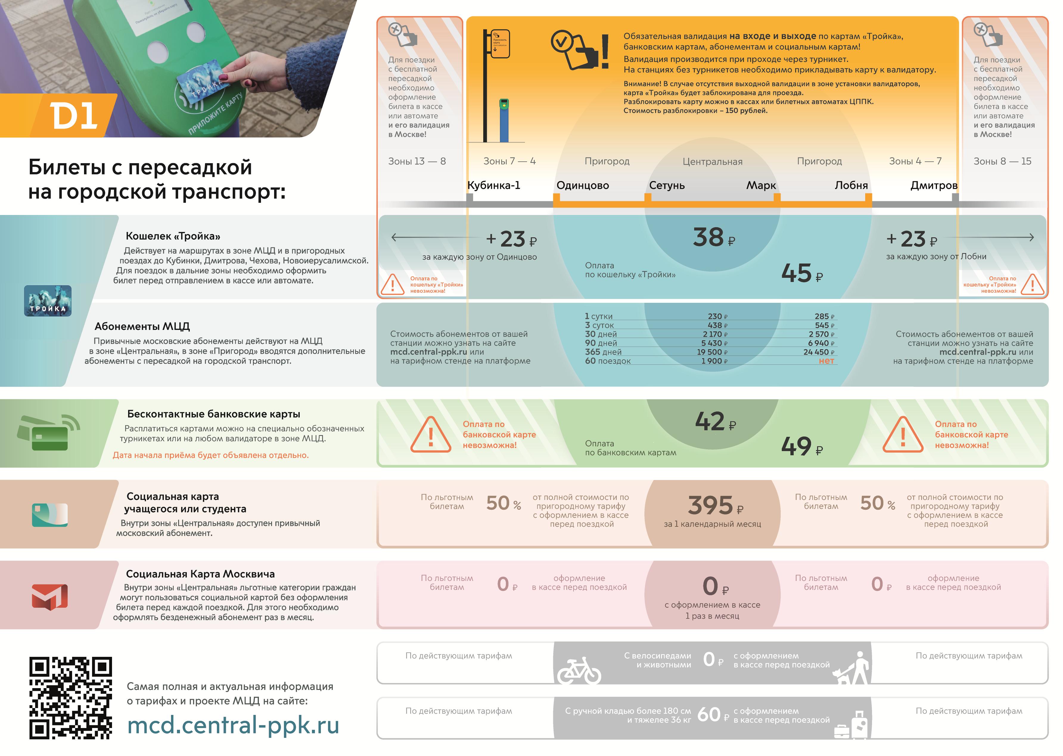 второе кольцо московского метро схема на карте москвы открыто